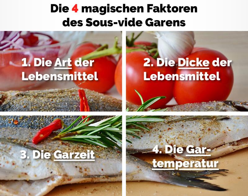 Steak nach dem Sous-vide-Garen und kurzem Anbraten