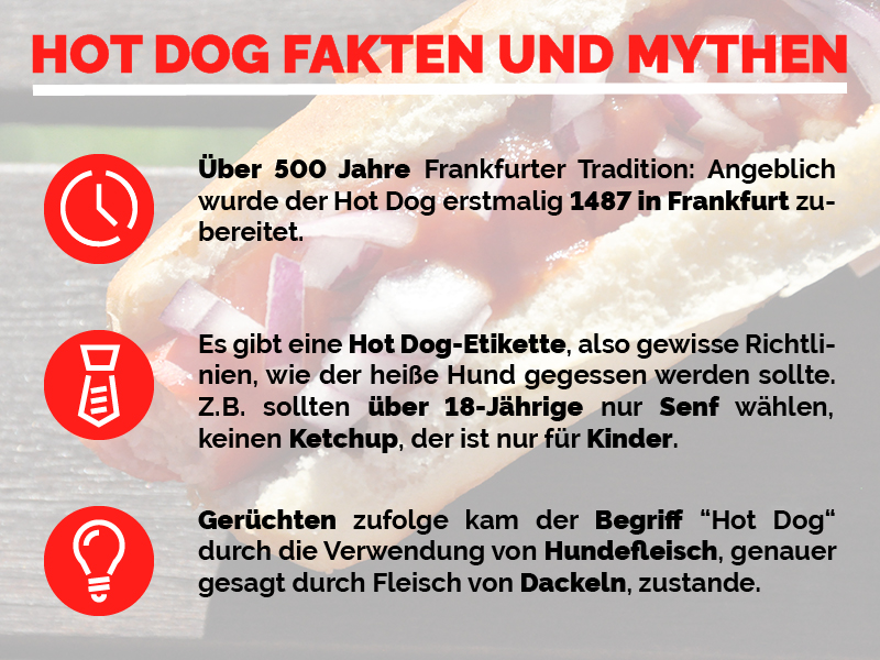 Hot Dog Facts