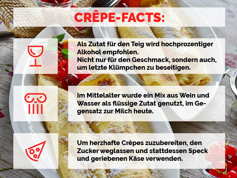 Fakten zu Crêpes